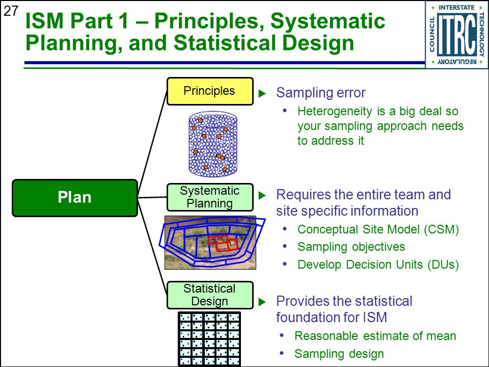 ISM Part 1 – Principles, Systematic Planning, and Statistical Design