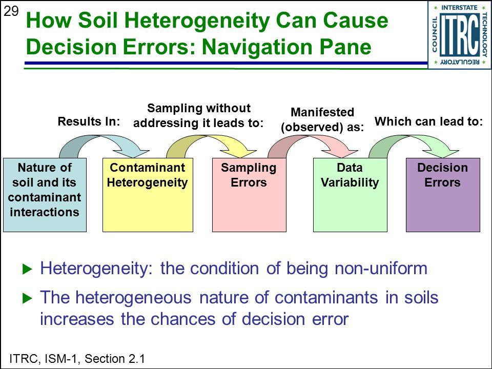 How Soil Heterogeneity Can Cause Decision Errors: Navigation Pane