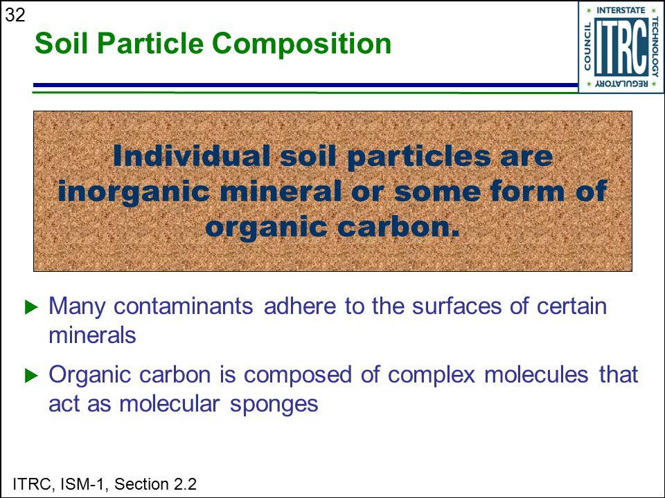 Soil Particle Composition