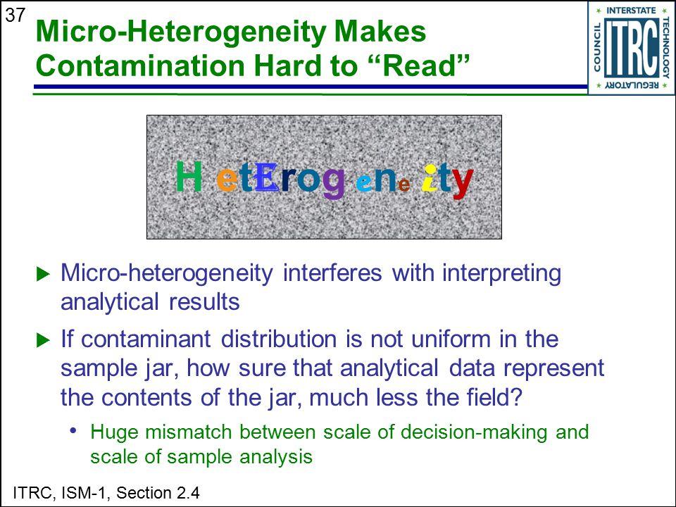 Micro-Heterogeneity Makes Contamination Hard to Read