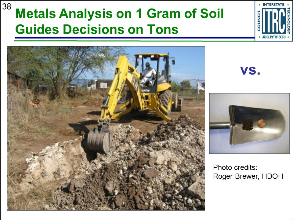 Metals Analysis on 1 Gram of Soil Guides Decisions on Tons