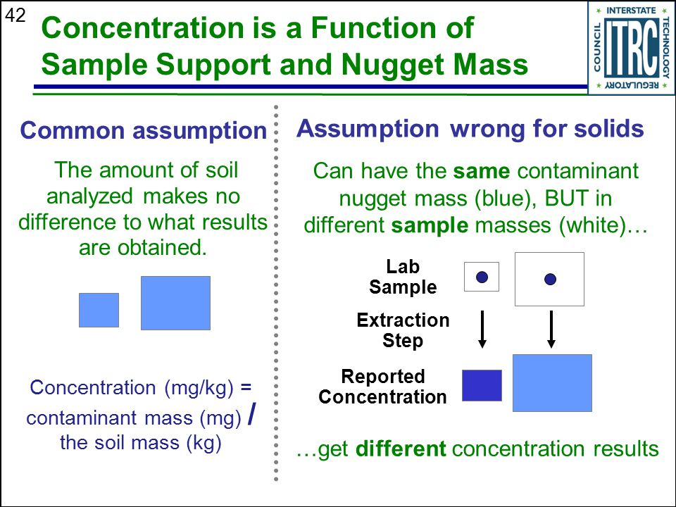 Assumption wrong for solids
