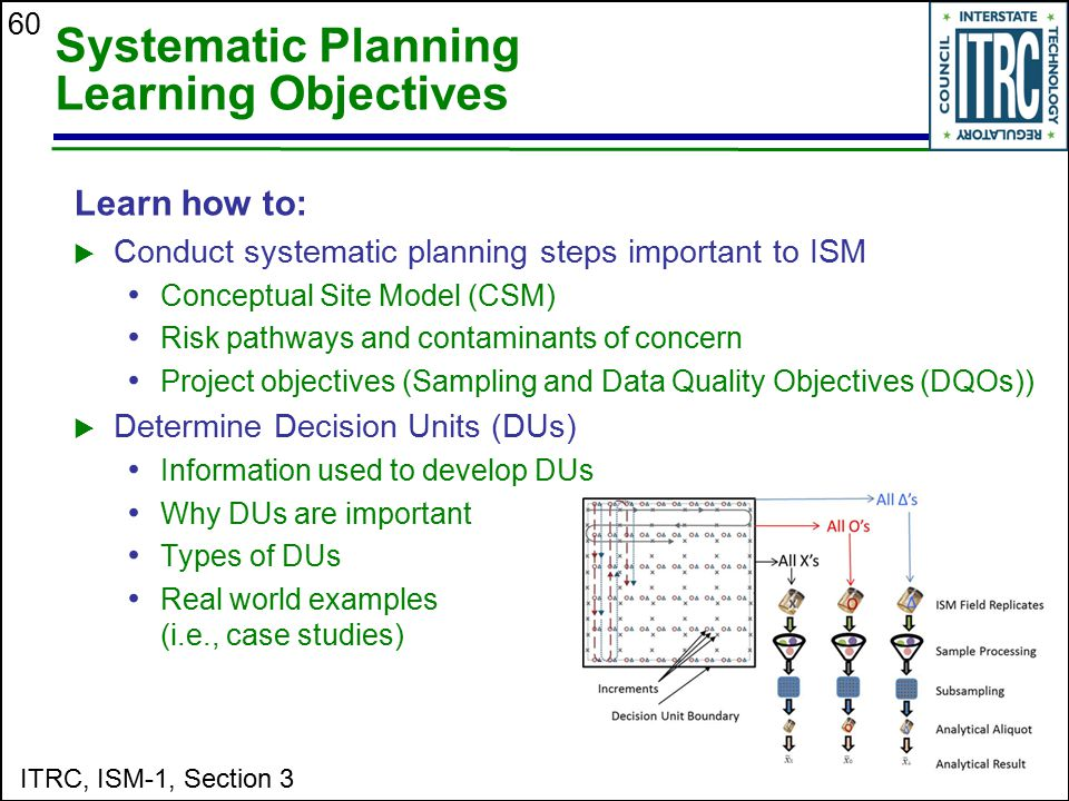 Systematic Planning Learning Objectives