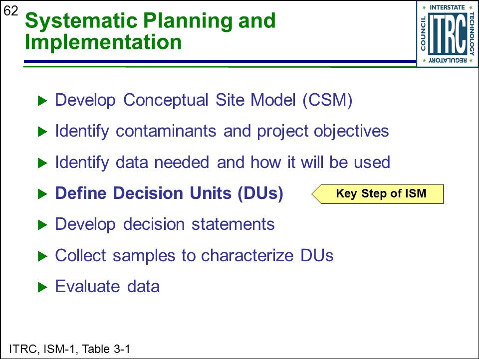 Systematic Planning and Implementation