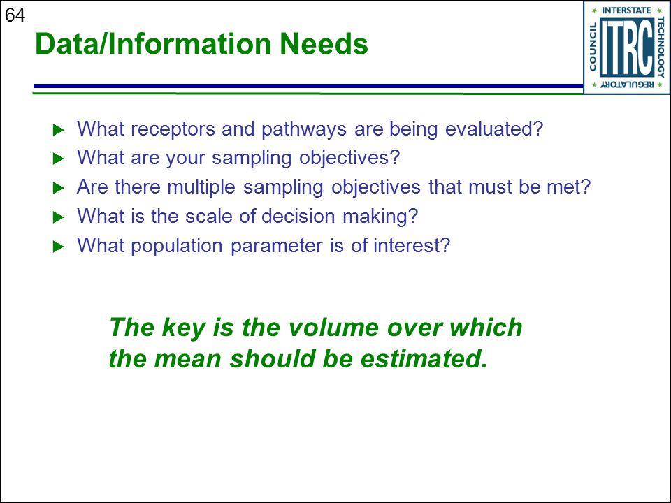 Data/Information Needs