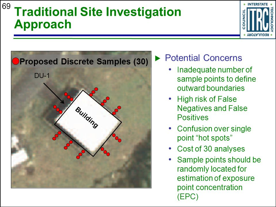Traditional Site Investigation Approach