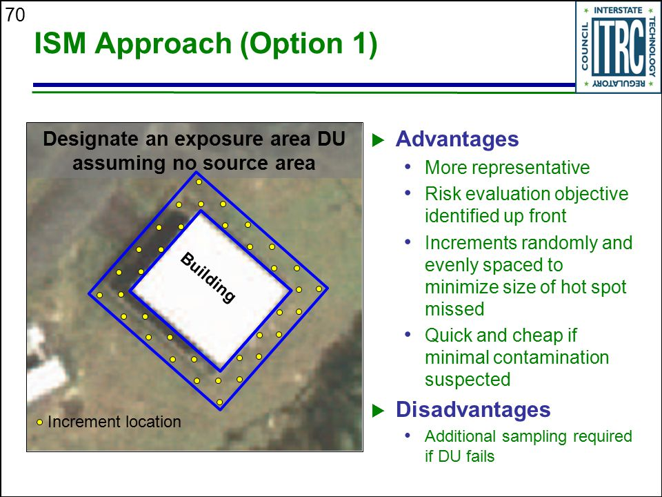 Designate an exposure area DU assuming no source area