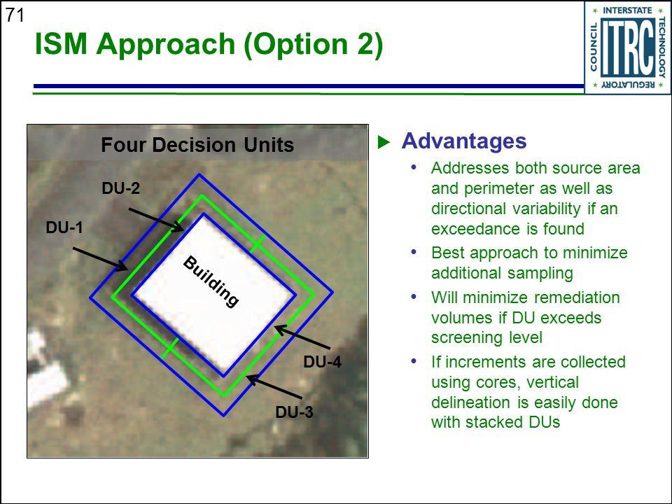 ISM Approach (Option 2) Advantages Four Decision Units