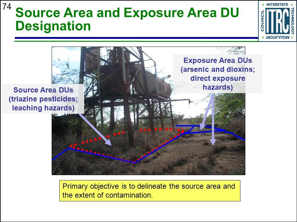 Source Area and Exposure Area DU Designation