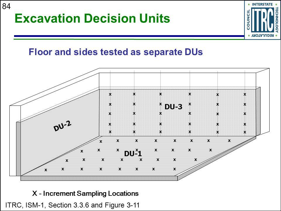 Excavation Decision Units