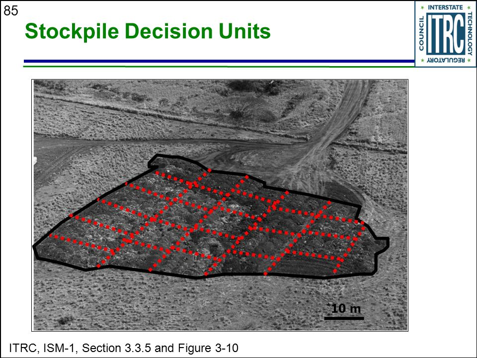 Stockpile Decision Units