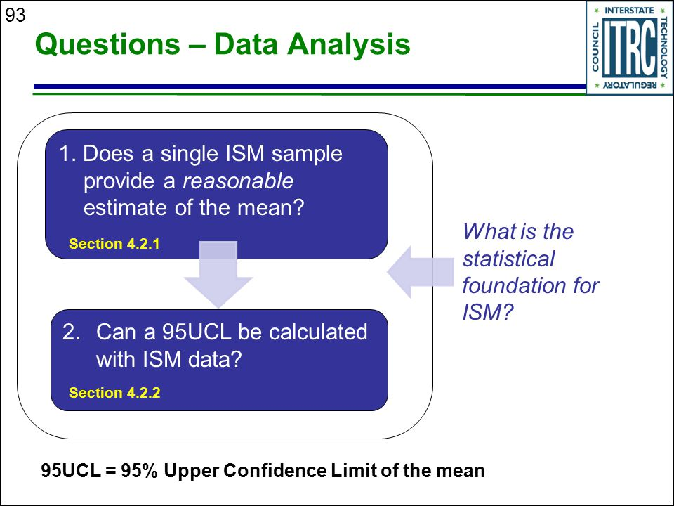 Questions – Data Analysis