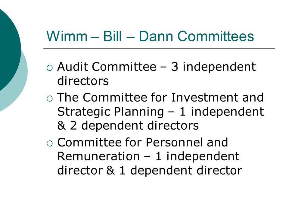 Wimm – Bill – Dann Committees