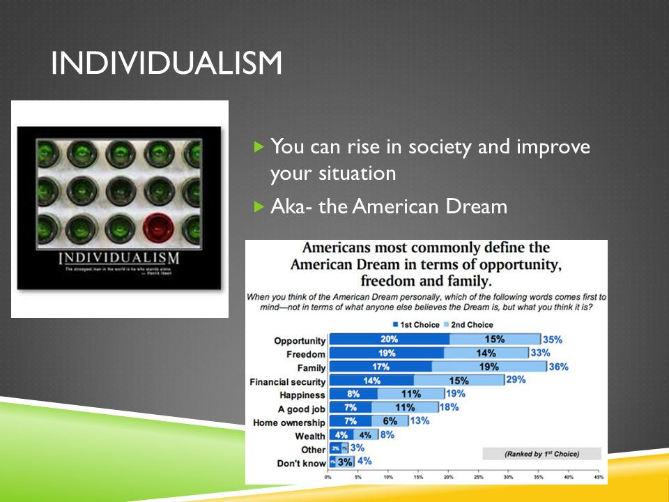 individualism You can rise in society and improve your situation