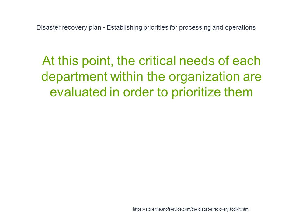 Disaster recovery plan - Establishing priorities for processing and operations