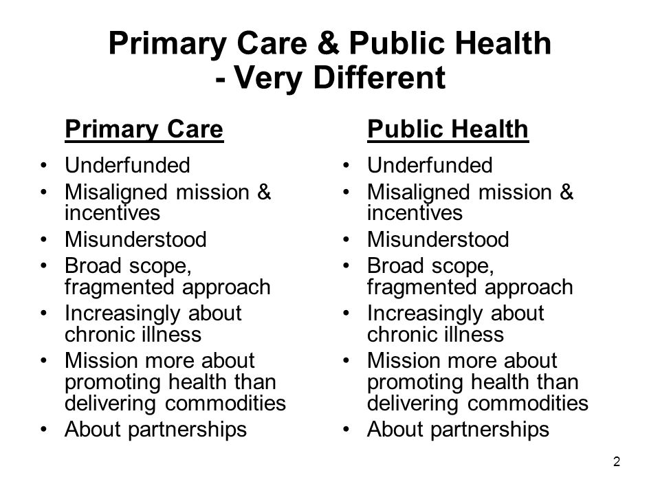 Primary Care & Public Health - Very Different