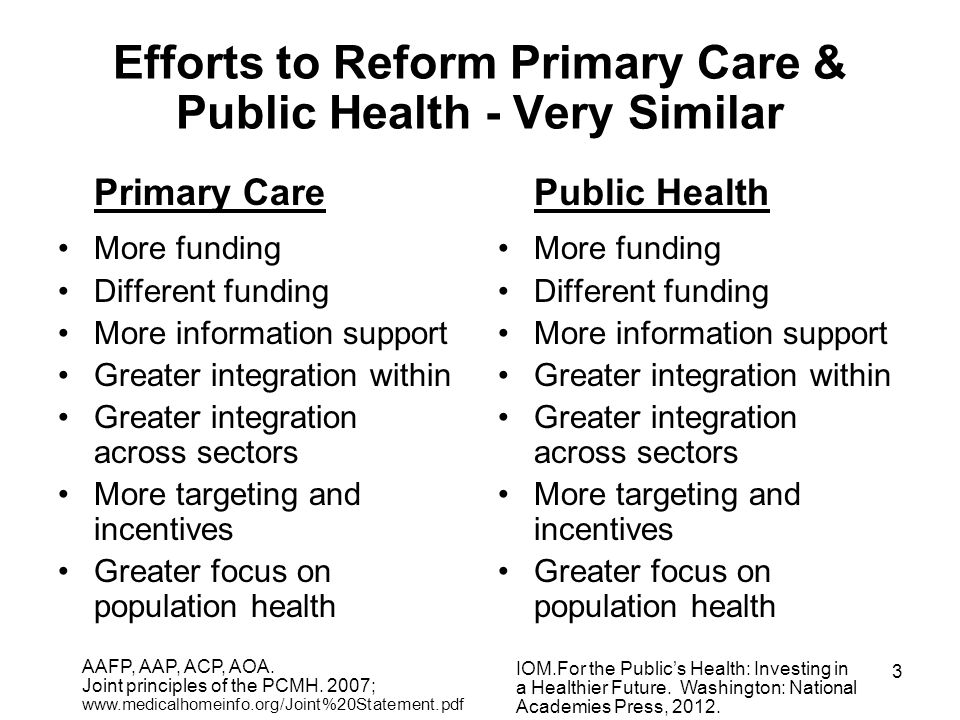 Efforts to Reform Primary Care & Public Health - Very Similar