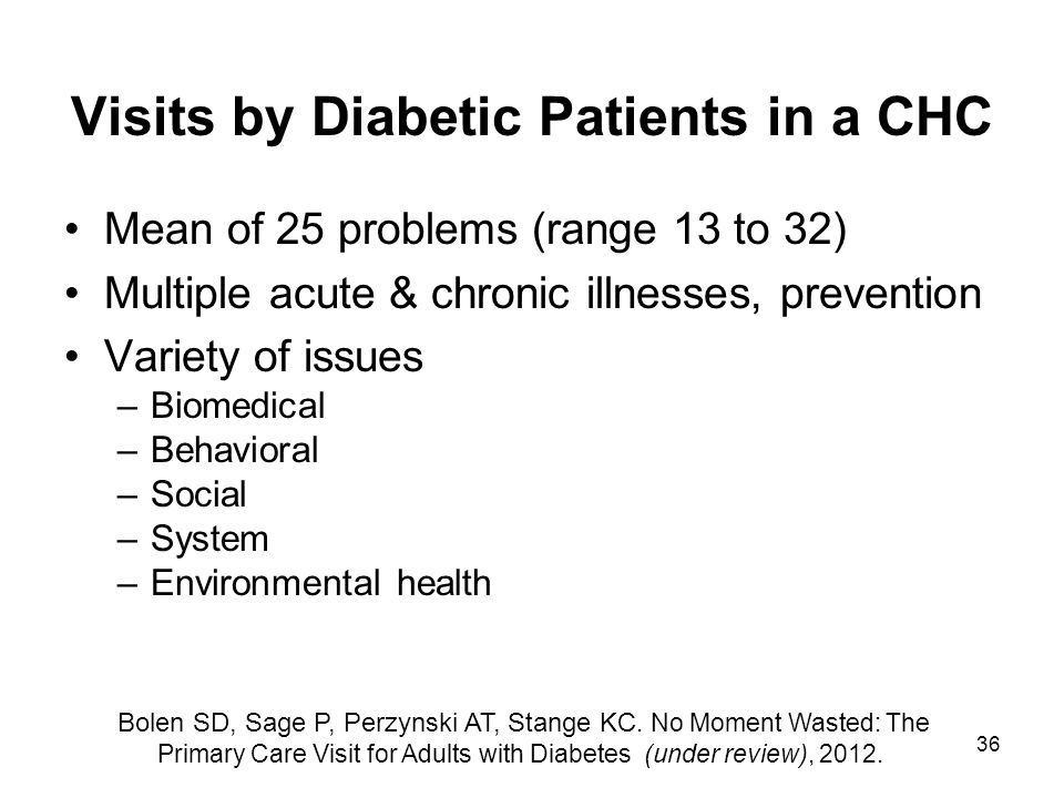Visits by Diabetic Patients in a CHC