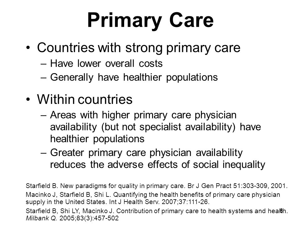 Primary Care Countries with strong primary care Within countries