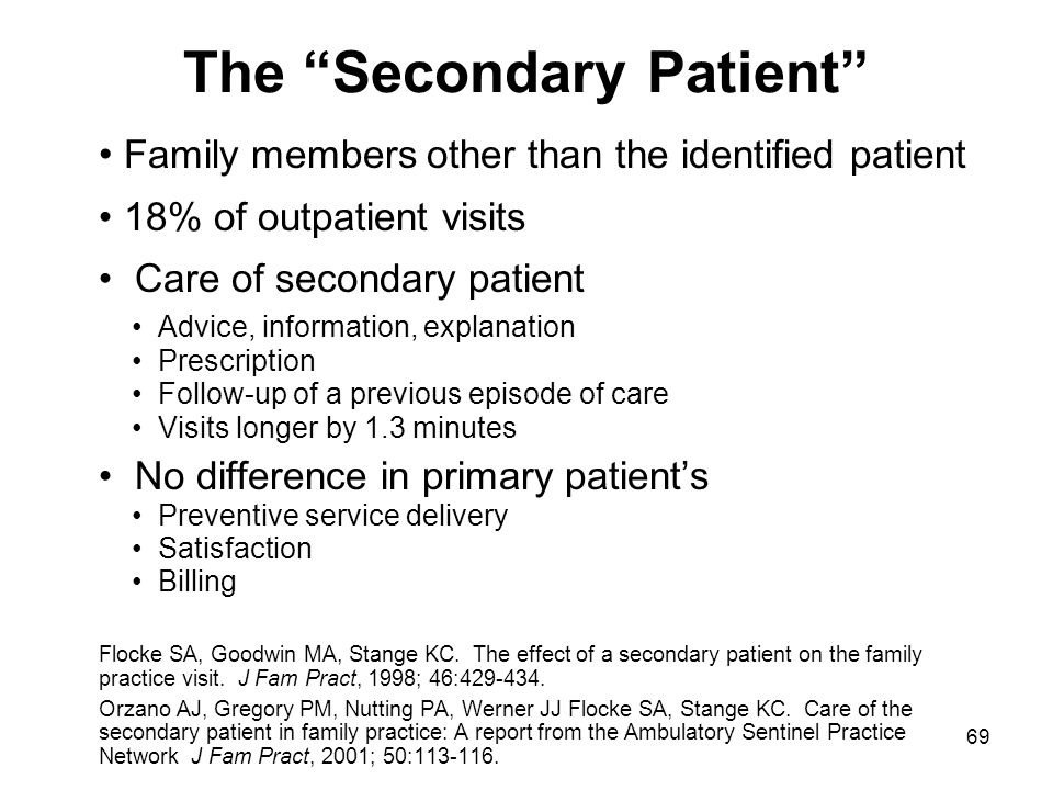 The Secondary Patient