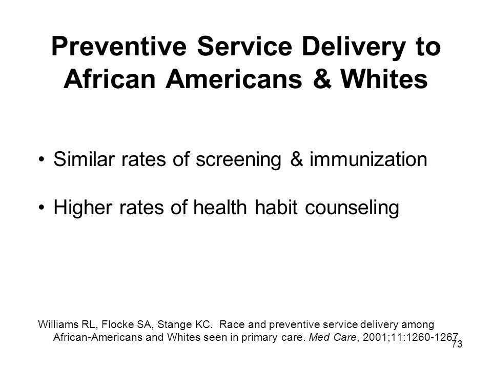 Preventive Service Delivery to African Americans & Whites