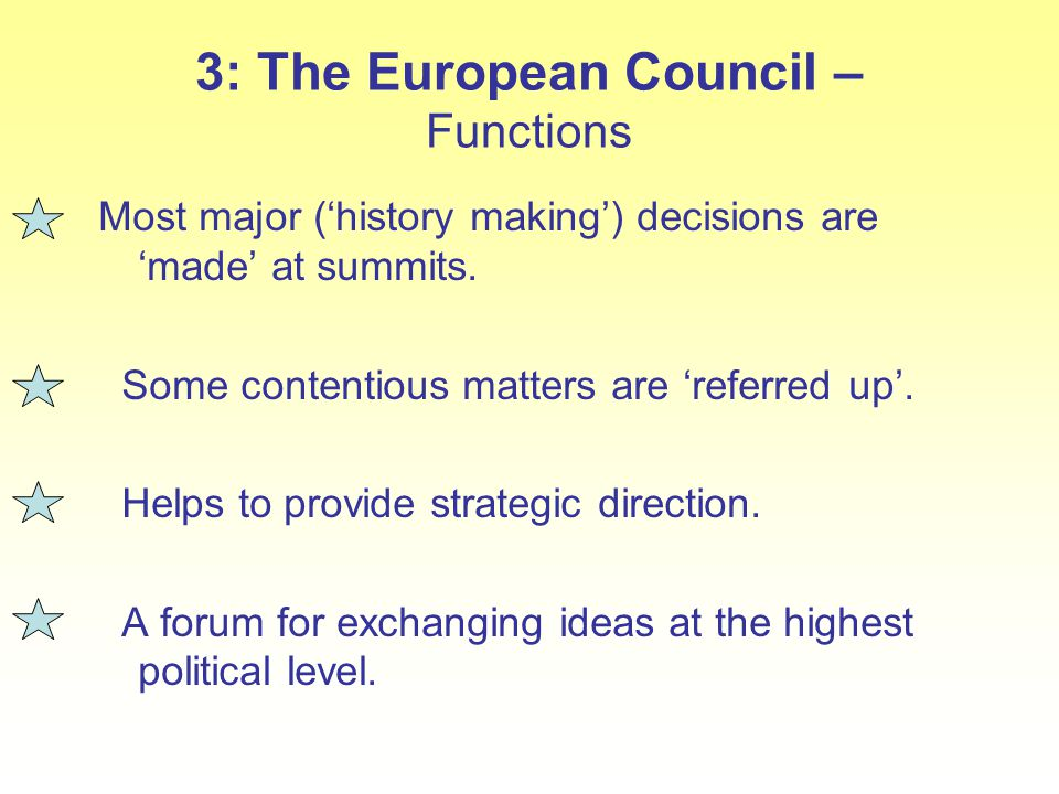 3: The European Council – Functions