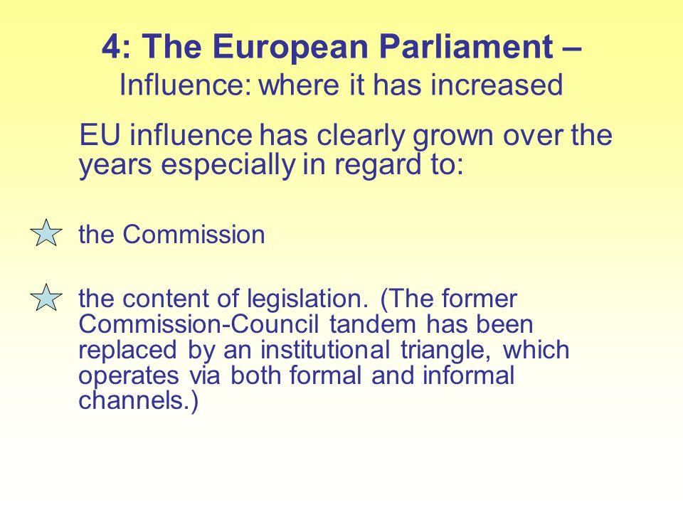 4: The European Parliament – Influence: where it has increased
