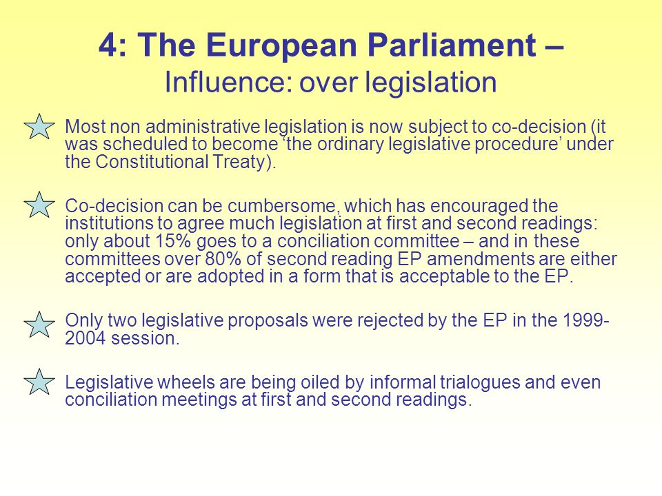 4: The European Parliament – Influence: over legislation
