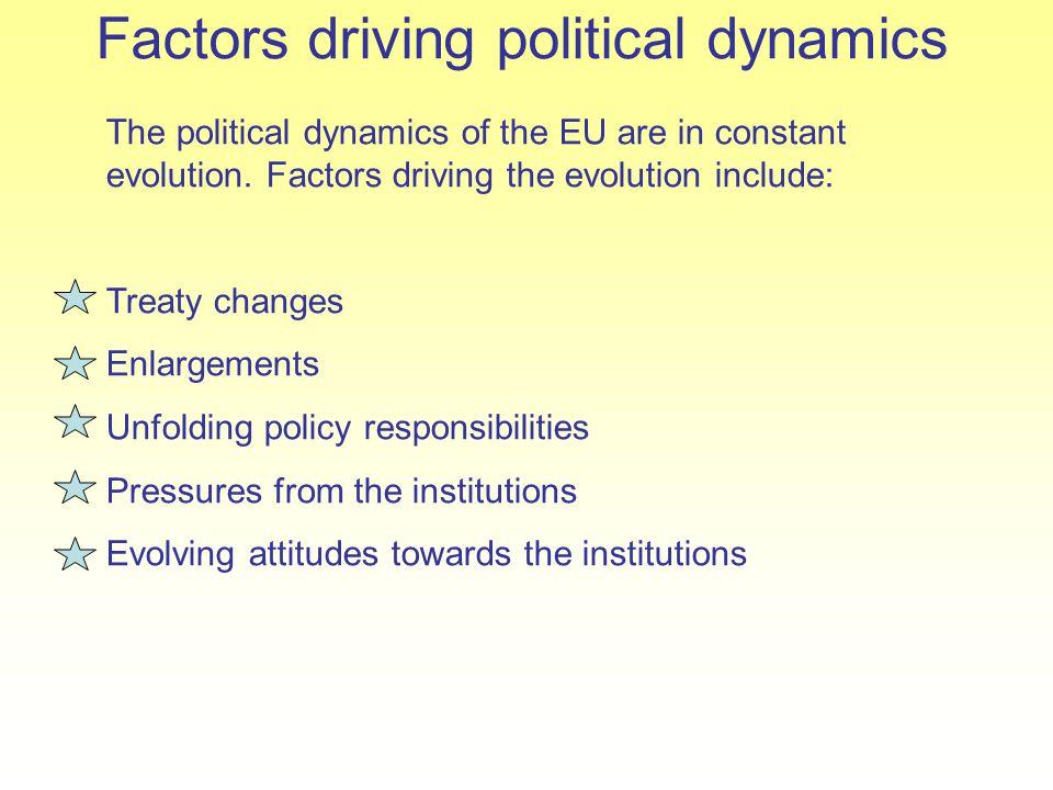Factors driving political dynamics