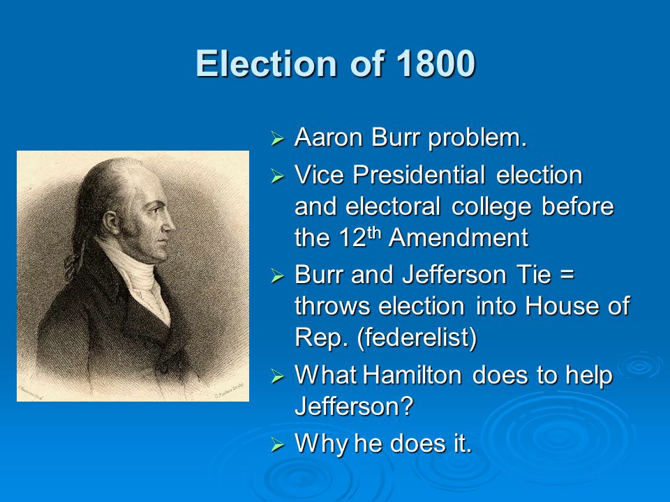 Election of 1800 Aaron Burr problem.