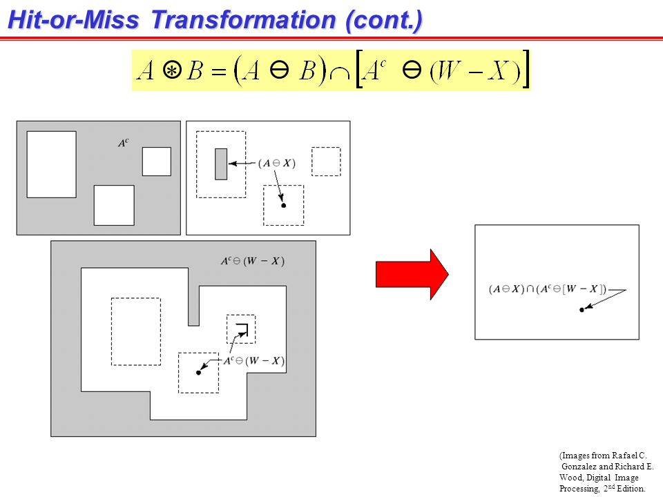 Hit-or-Miss Transformation (cont.)