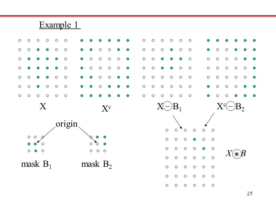 Example 1 _ _ X X B1 Xc B2 Xc origin X B * mask B1 mask B2