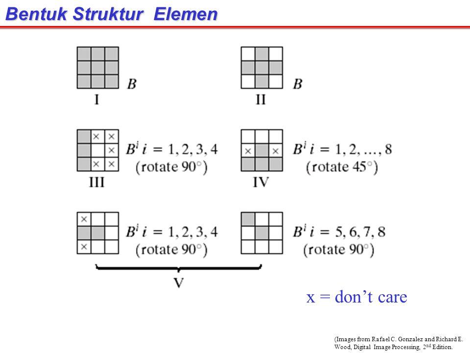 Bentuk Struktur Elemen