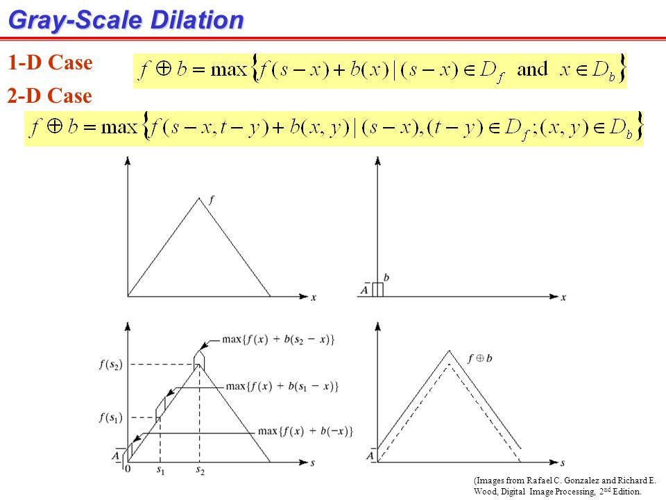 Gray-Scale Dilation 1-D Case 2-D Case