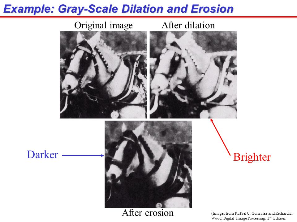 Example: Gray-Scale Dilation and Erosion
