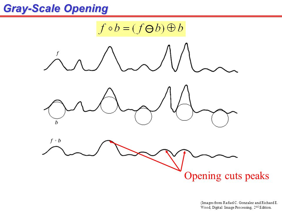Gray-Scale Opening Opening cuts peaks