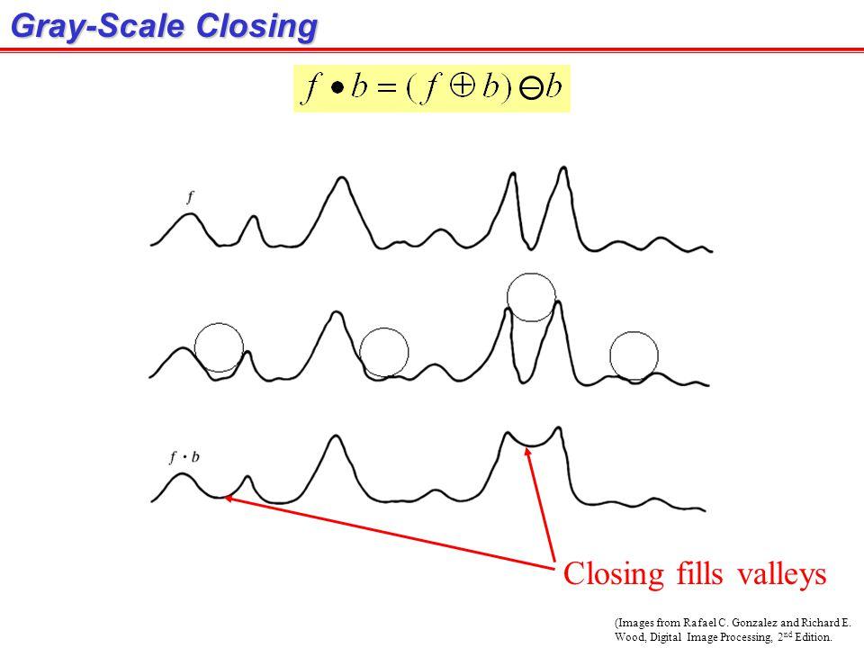 Gray-Scale Closing Closing fills valleys