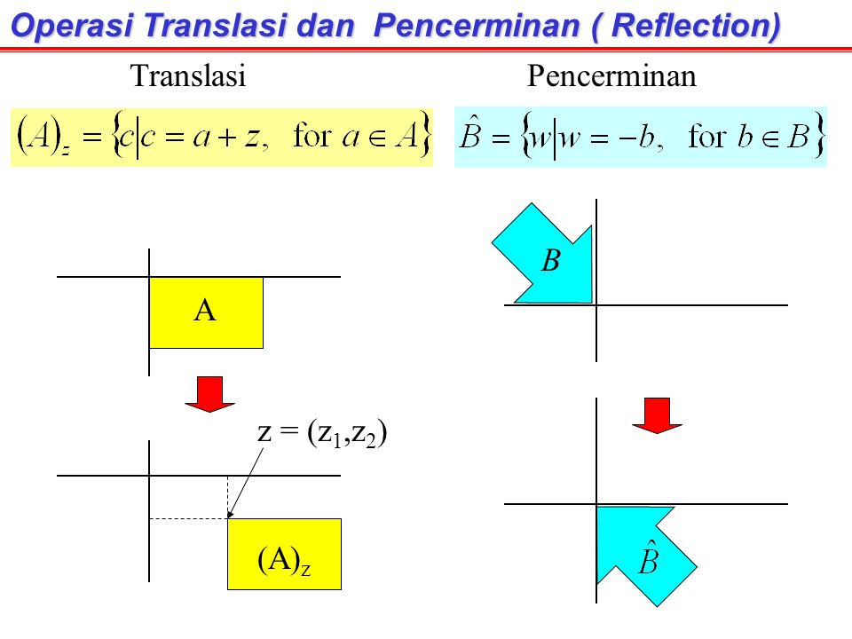 Operasi Translasi dan Pencerminan ( Reflection)