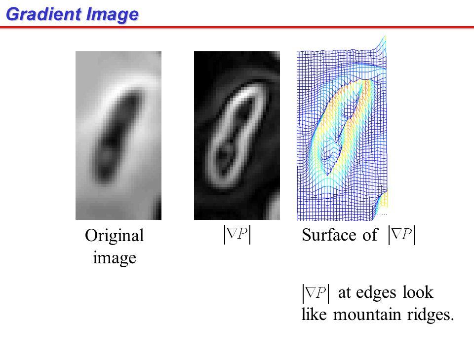 Gradient Image Original image Surface of at edges look like mountain ridges.