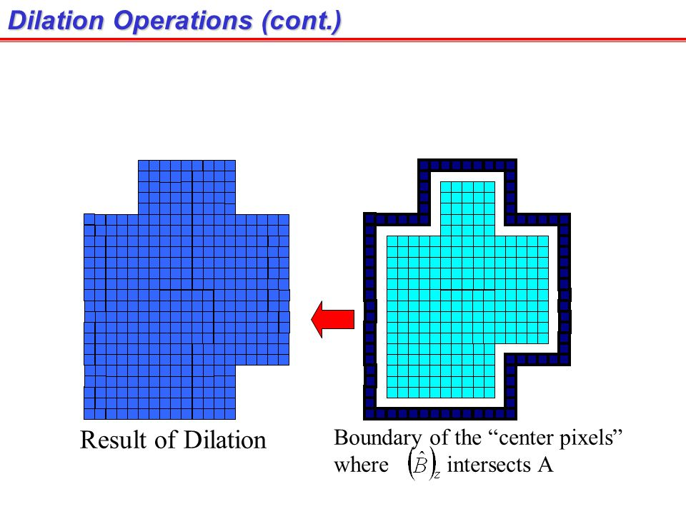 Dilation Operations (cont.)