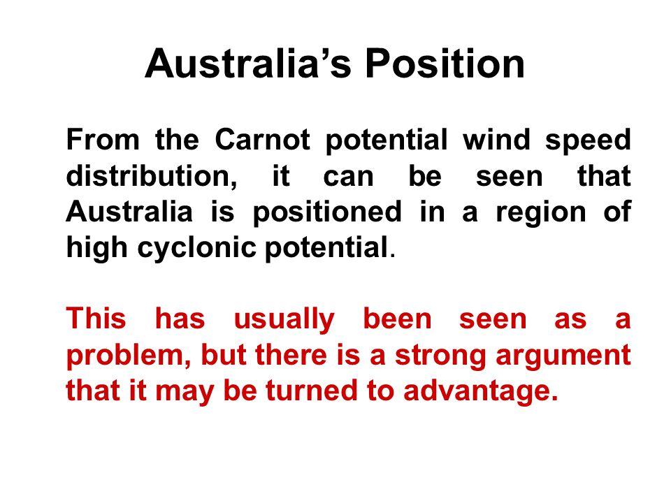 Australia's Position
