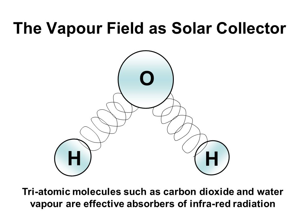 The Vapour Field as Solar Collector
