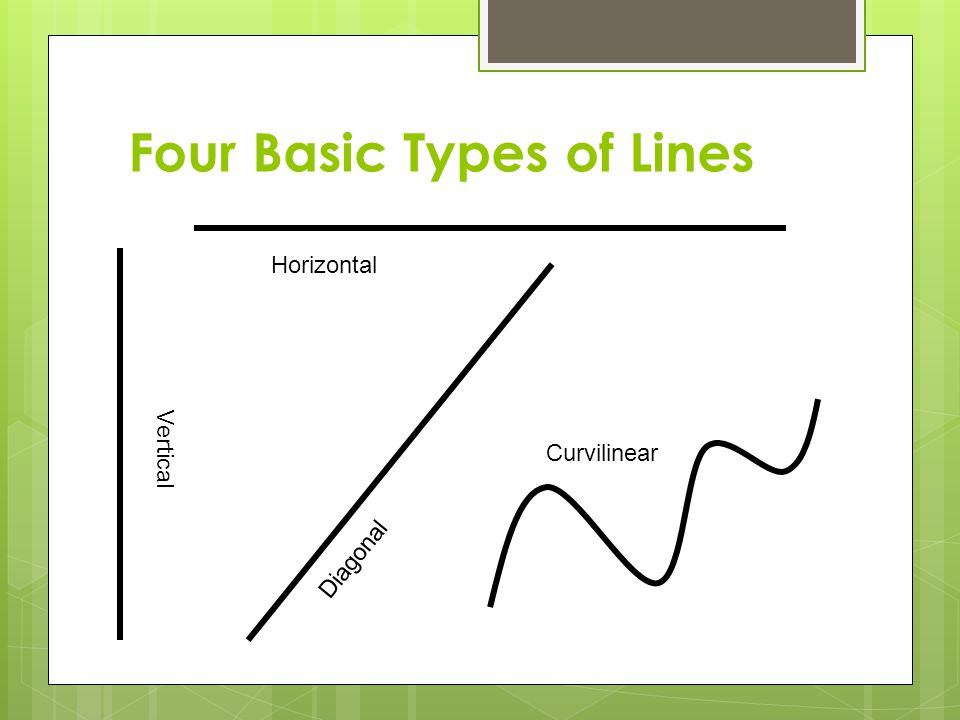 Four Basic Types of Lines