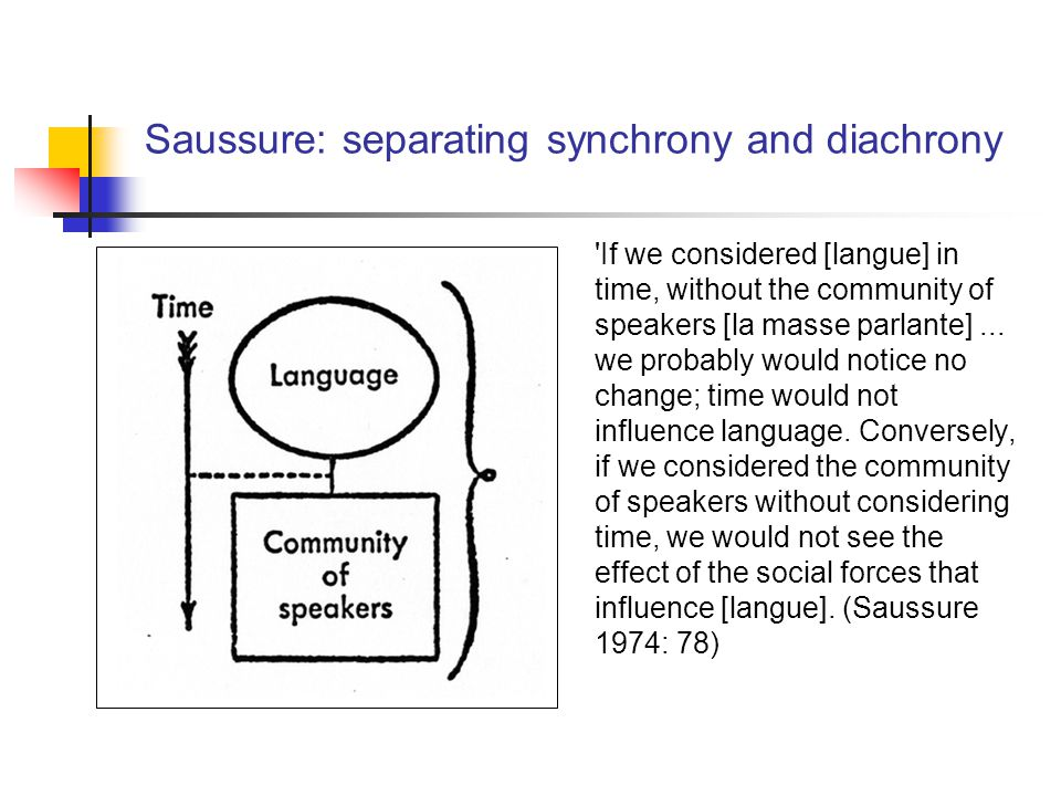 Saussure: separating synchrony and diachrony