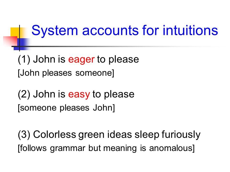 System accounts for intuitions