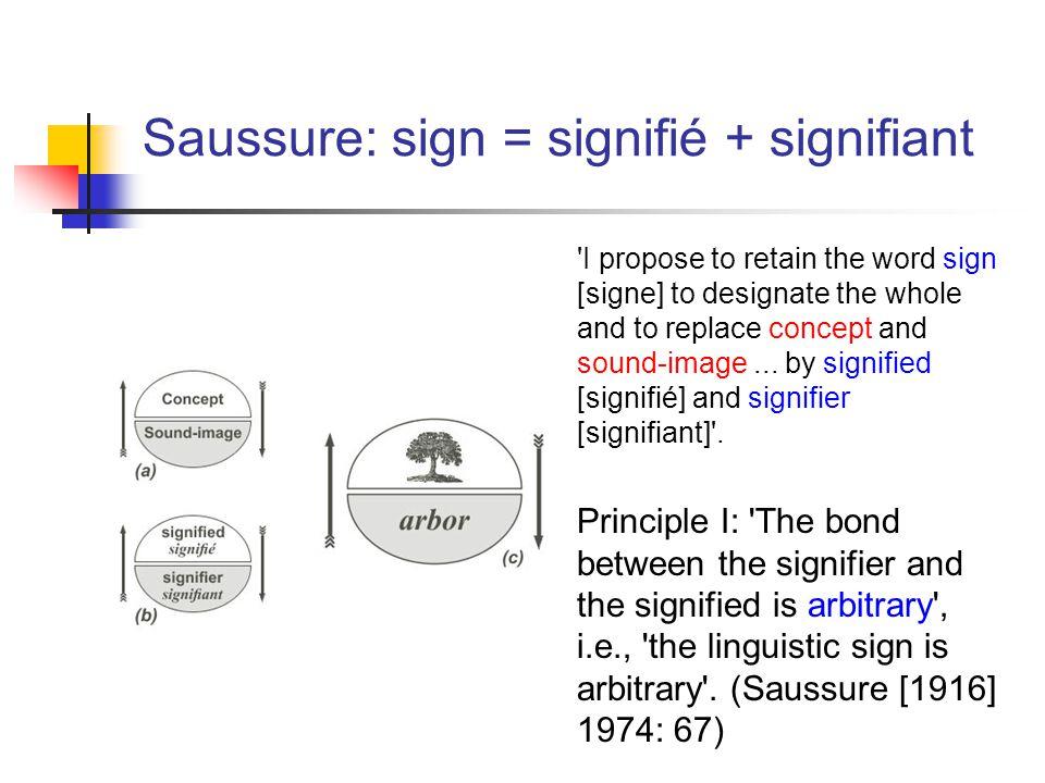 Saussure: sign = signifié + signifiant
