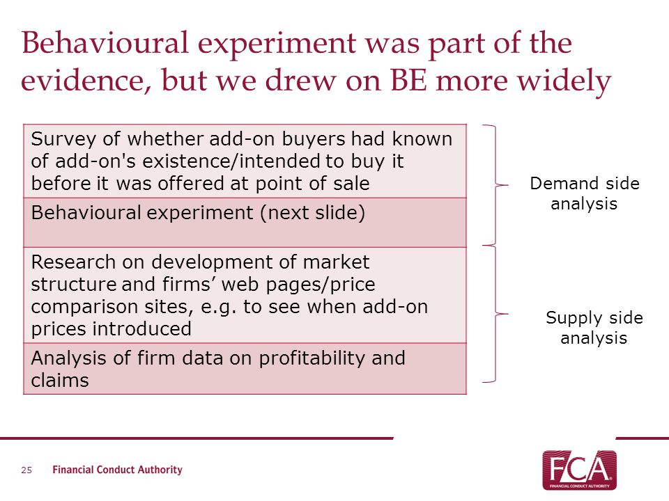 Behavioural experiment was part of the evidence, but we drew on BE more widely