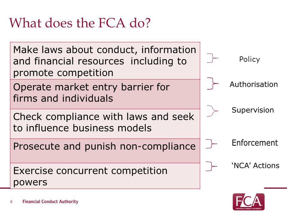 What does the FCA do Make laws about conduct, information and financial resources including to promote competition.