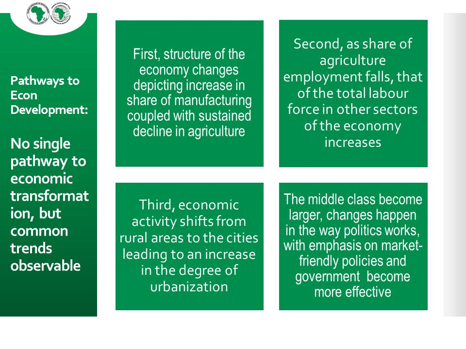 First, structure of the economy changes depicting increase in share of manufacturing coupled with sustained decline in agriculture
