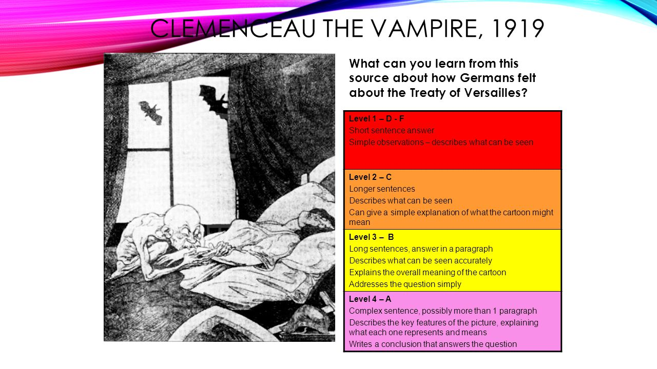 Clemenceau the Vampire, 1919